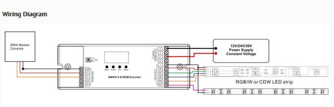 Synergy 21 Led Controller Dmx 512 4 5a 16bit Dmx Controller Led