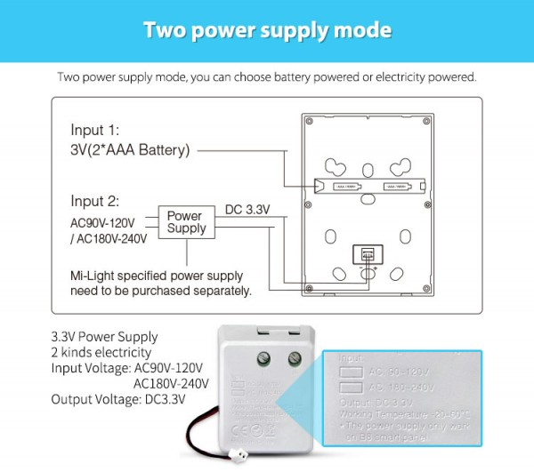 Synergy 21 LED Fernbedienung Smart Panel B8 Netzteil *MiLight*
