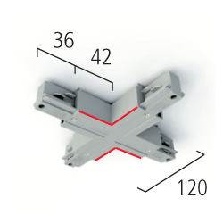 Synergy 21 by EUTRAC 3~X-VERBINDER, Schwarz, Aufbau